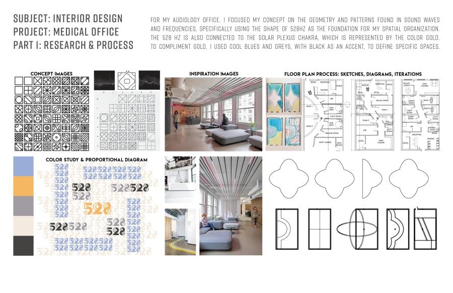 Interior Design: Medical Office