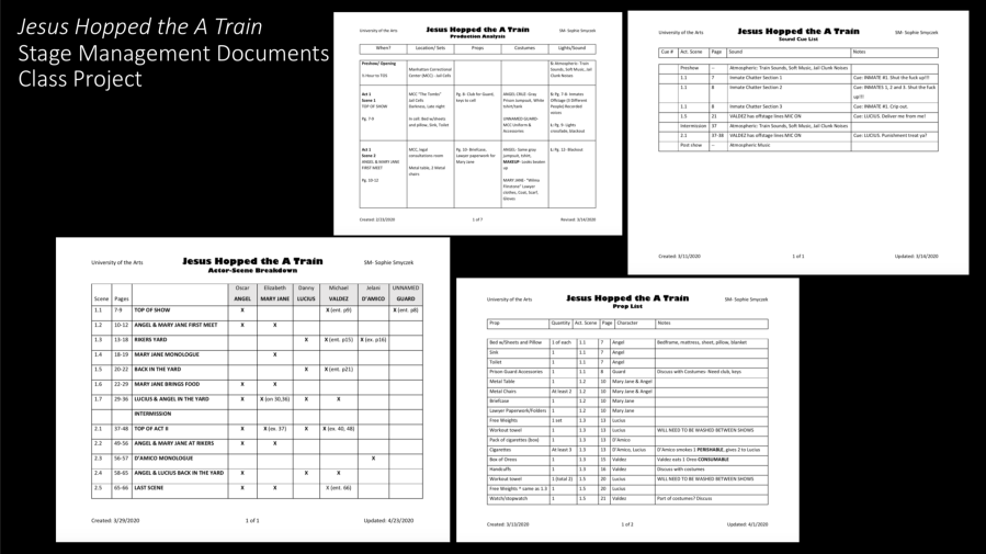 Selected Stage Management documents, Jesus Hopped the A Train by Stephen Adly Guirgis Class Project, Stage Management I Production Analysis, Sound Cue List, Actor-Scene Breakdown, Prop List