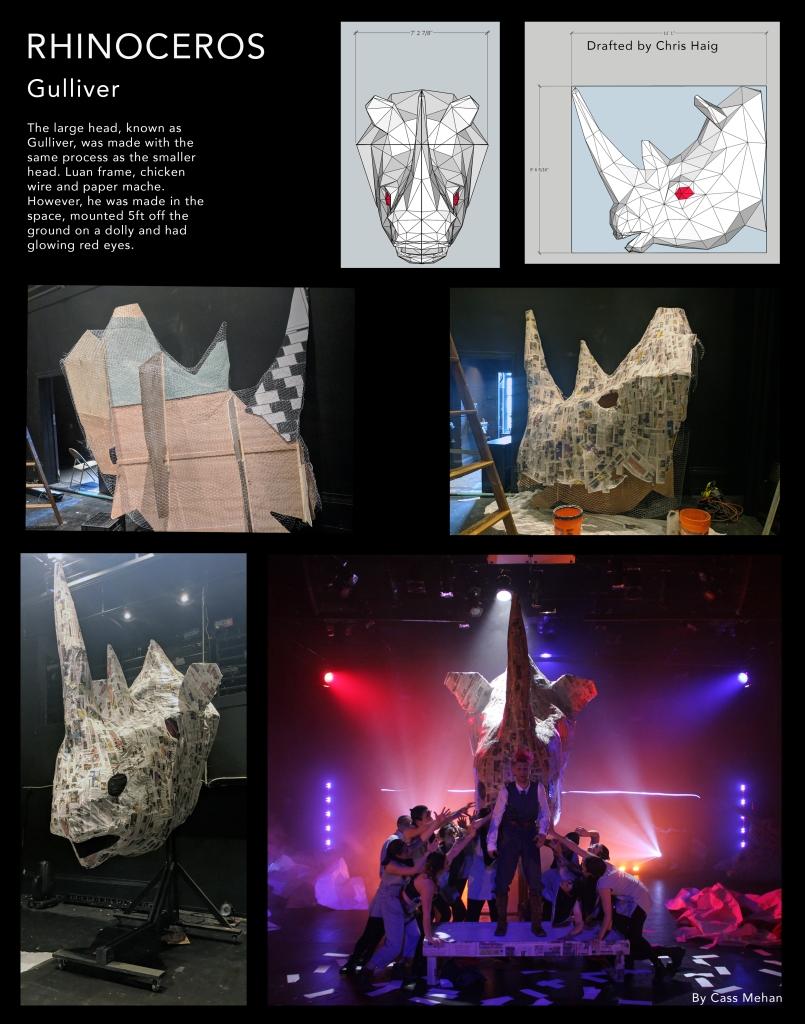 Creation of giant rhino for Rhinoceros